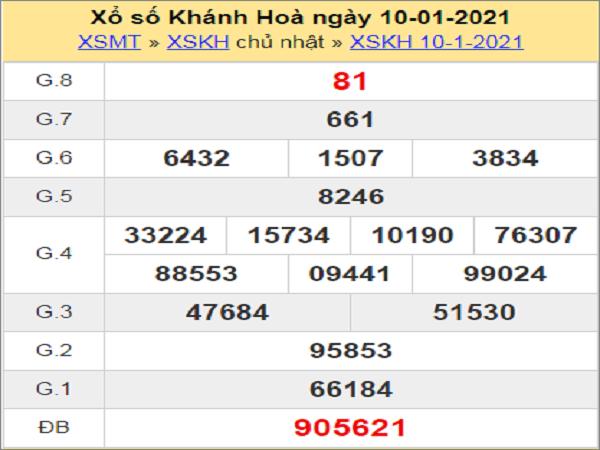 Soi cầu XSKH 13/1/2021 chốt số dự đoán kết quả hôm nay