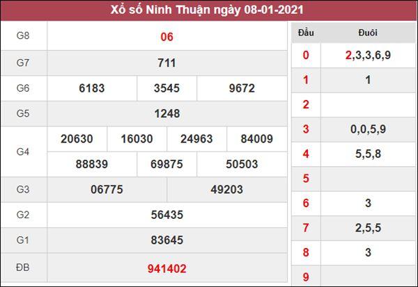 Soi cầu XSNT 15/1/2021 chốt lô VIP Ninh Thuận chuẩn xác