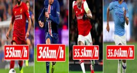 Top 10 cầu thủ chạy nhanh nhất thế giới hiện nay