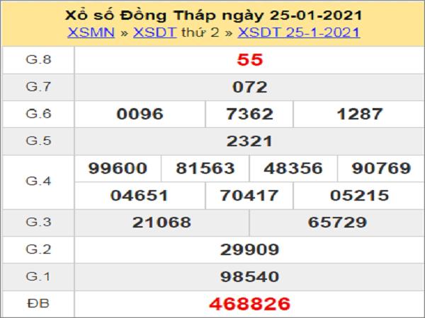 Soi cầu XSDT 1/2/2021 chốt số dự đoán kqxs hôm nay
