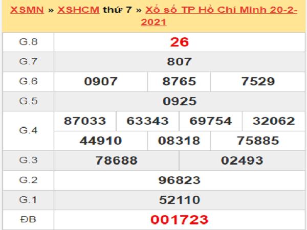 Soi cầu XSHCM 22/2/2021, chốt số Hồ Chí Minh hôm nay