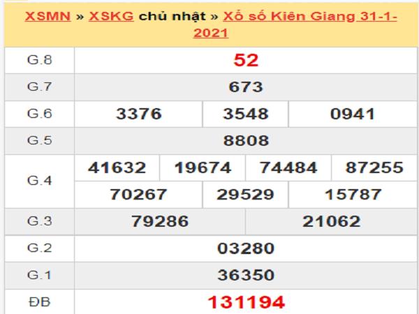 Soi cầu XSKG 7/2/2021 chốt số dự đoán kqxs hôm nay