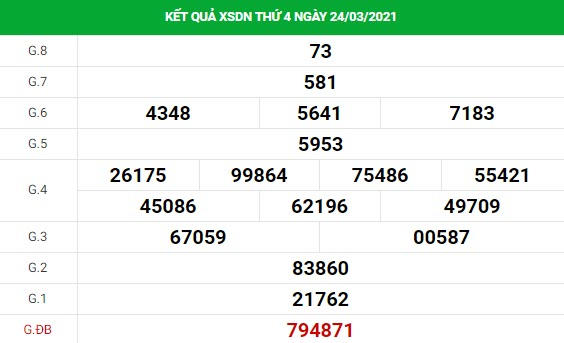 Soi cầu XS Đồng Nai chính xác thứ 4 ngày 31/03/2021