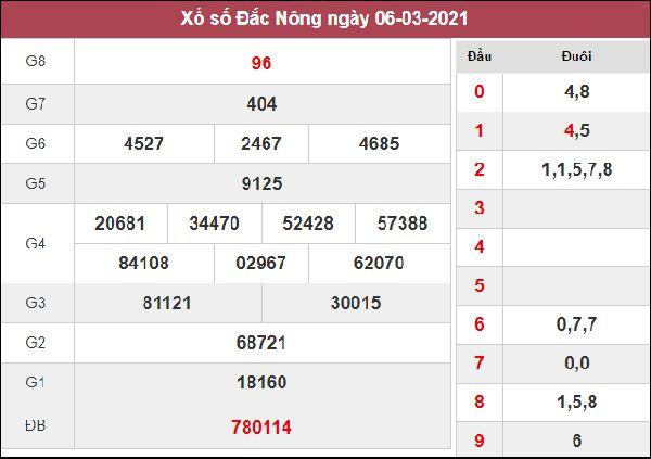 Soi cầu KQXS Đắc Nông 13/3/2021 thứ 7 xác suất lô về cao nhất