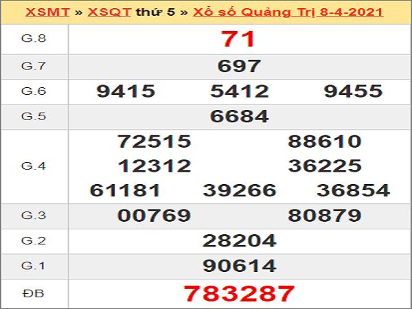 Soi cầu XSQT 15/4/2021 soi cầu bạch thủ xs Quảng Trị hôm nay