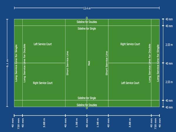 Kích thước sân đá cầu thi đấu chuyên nghiệp tiêu chuẩn