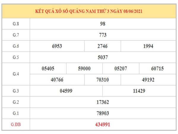 Soi cầu XSQNM ngày 15/6/2021 – Soi cầu chốt số Quảng Nam
