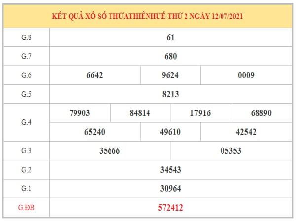 Soi cầu XSTTH ngày 19/7/2021 dựa trên kết quả kì trước