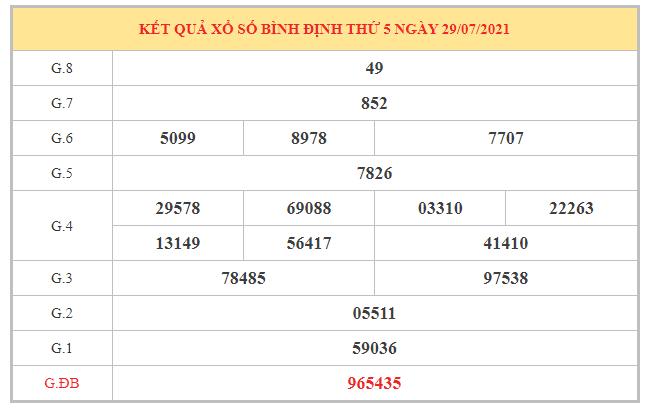 Soi cầu XSBDI ngày 5/8/2021 dựa trên kết quả kì trước