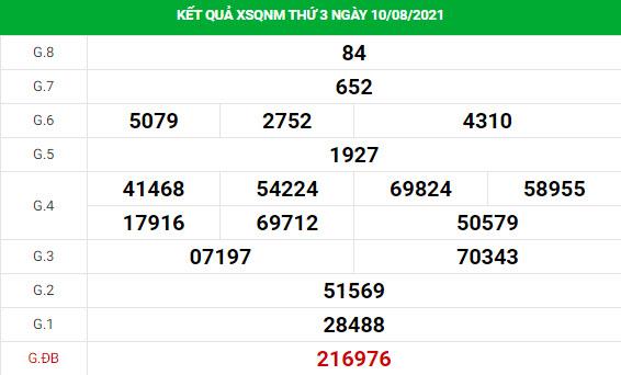 Soi cầu xổ số Quảng Nam 17/8/2021 hôm nay chính xác