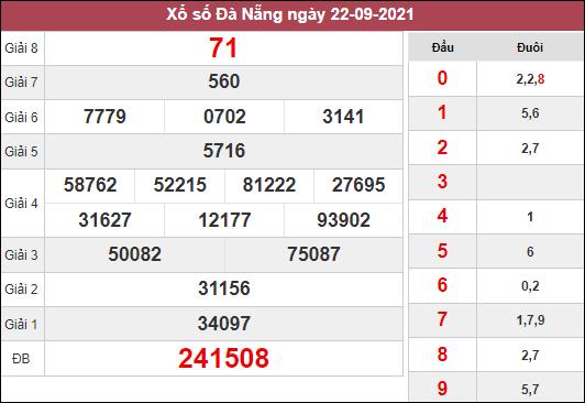 Soi cầu xổ số Đà Nẵng ngày 25/9/2021 dựa trên kết quả kì trước