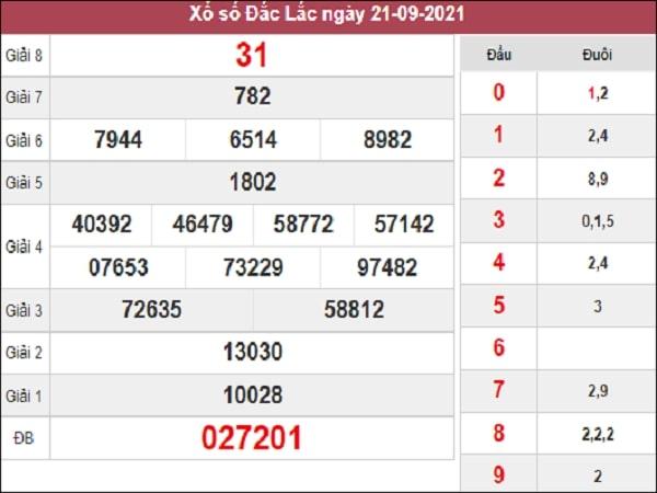 Soi Cầu XSDLK 28-09-2021