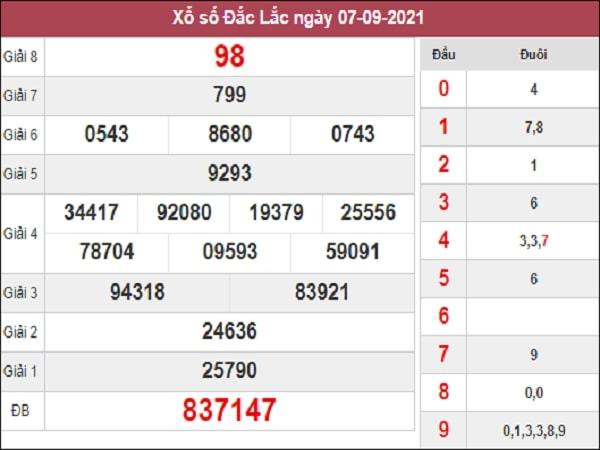 Soi Cầu XSDLK 14-09-2021