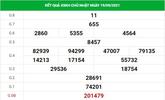 Soi cầu xổ số Khánh Hòa 22/9/2021 thống kê XSQNM chính xác