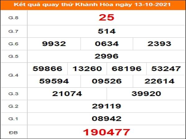 ⭐ Quay thử XS Khánh Hòa ngày 13 tháng 10 năm 2021